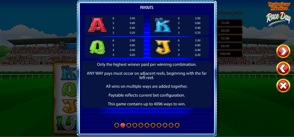 Rainbow-Riches-Race-Day-payout