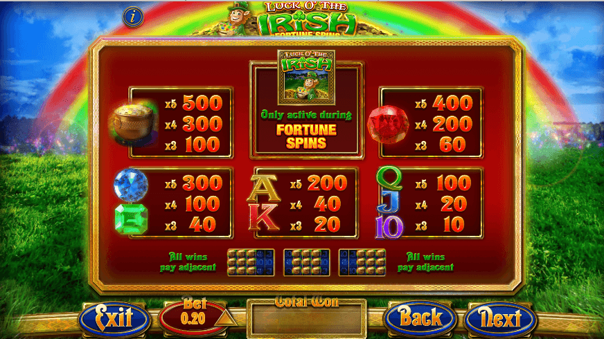 Luck-of-the-Irish-Fortune-Spins paytable